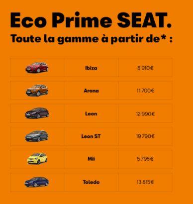 Eco prime SEAT : toute la gamme à partir de 5 795 €